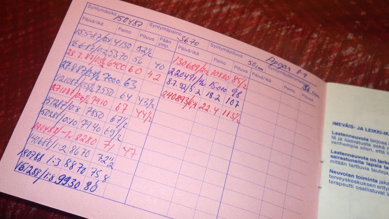 neuvolakortti 1987
